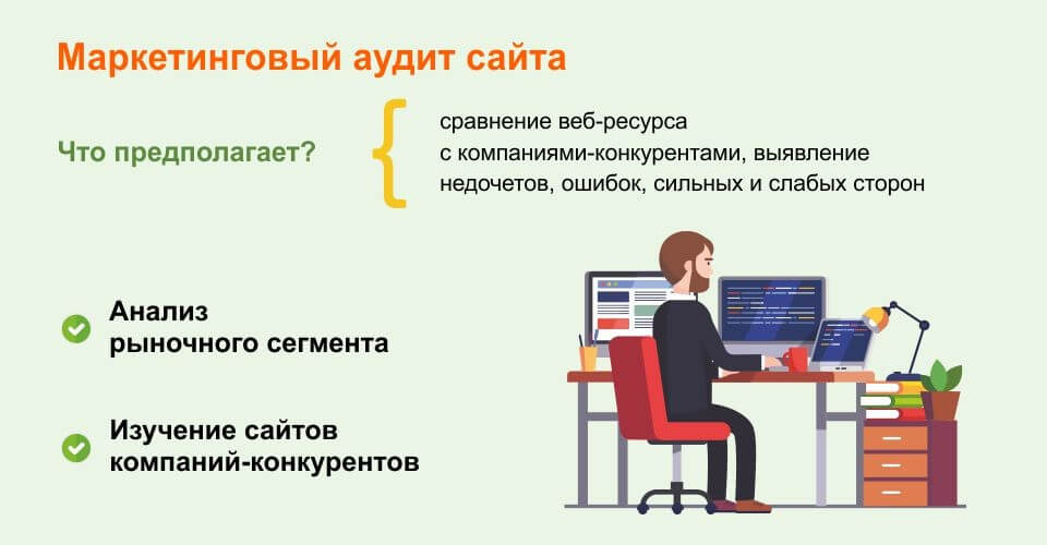marketingovyj-audit-sajta.jpg